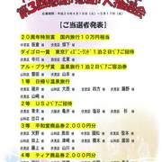 「パセオ・ダイゴロー20周年 第3回感謝!感謝!大抽選会」当選発表!